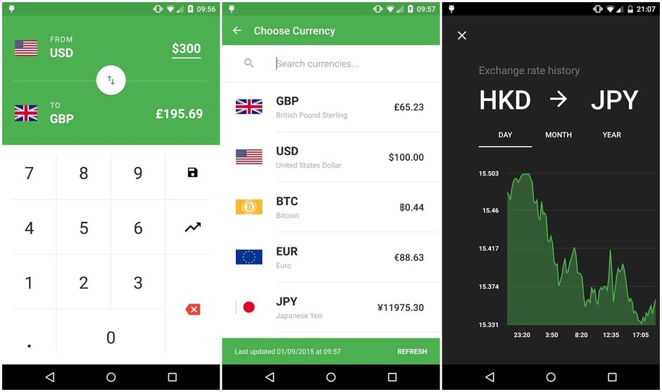 Currency Converter Apps
